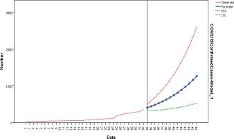 http://www.populationmedicine.eu/f/fulltexts/123942/PM-2-20-g002_min.jpg