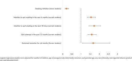 http://www.populationmedicine.eu/f/fulltexts/140059/PM-3-22-g001_min.jpg