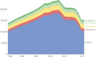 http://www.populationmedicine.eu/f/fulltexts/141979/PM-3-24-g001_min.jpg
